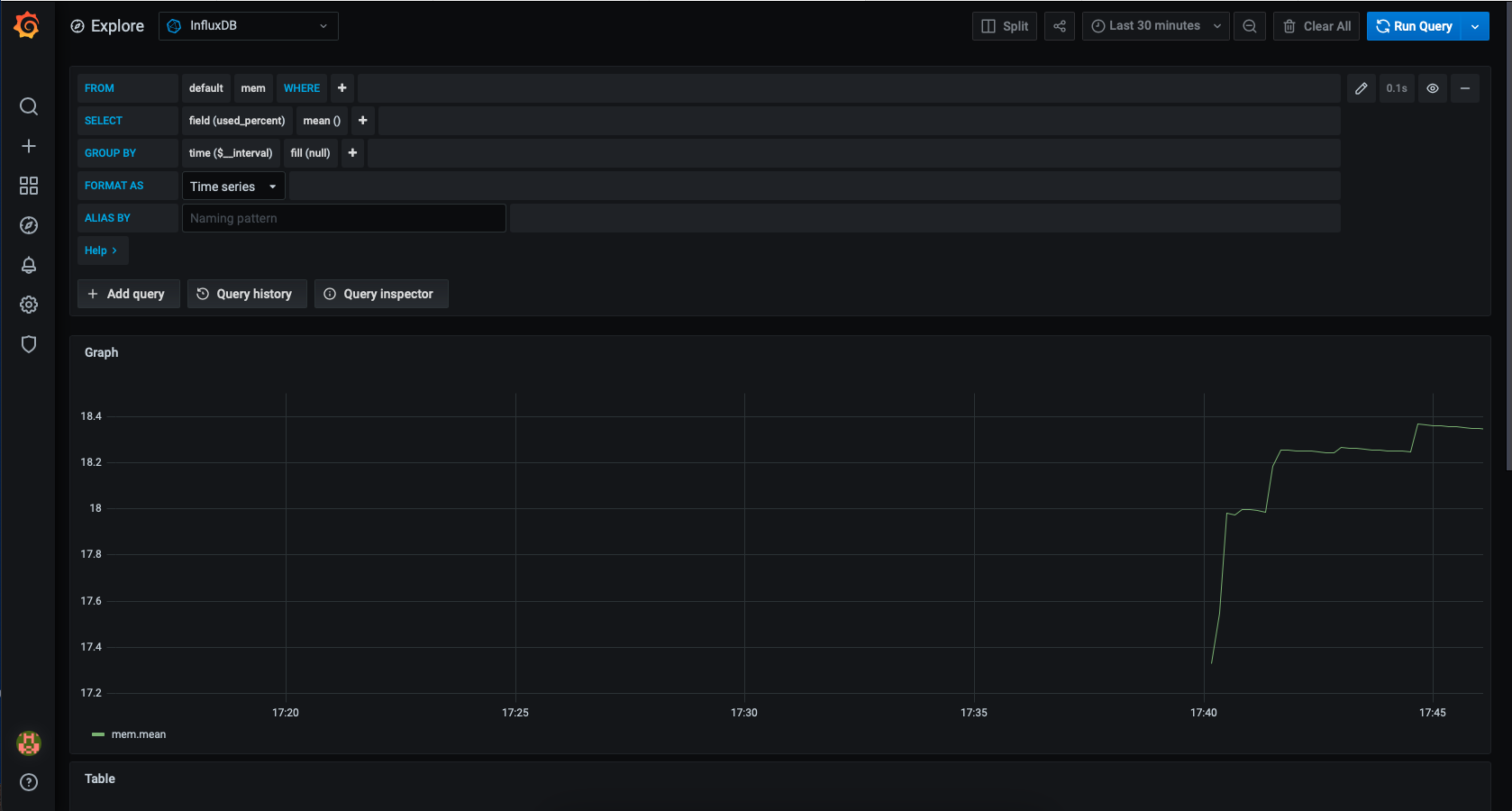 Query for RAM usage on Grafana